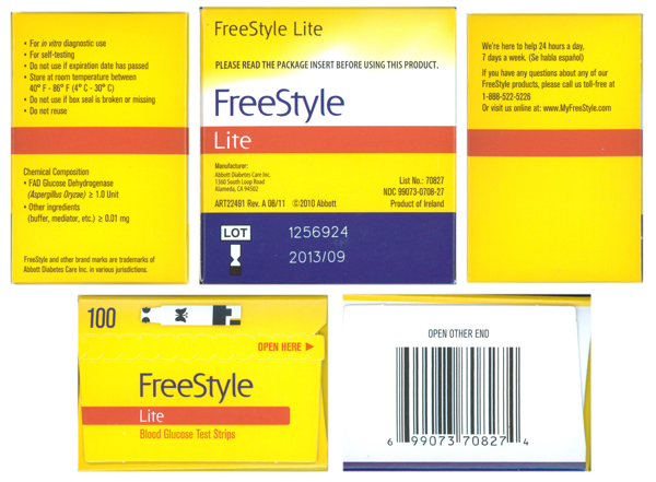 Test strips 4 money 50 a box of test strips test strips 4 money fsl 100 count ndc mozeypictures Gallery